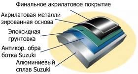 Suzuki DF15A